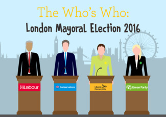The Who's Who: London Mayoral Election 2016